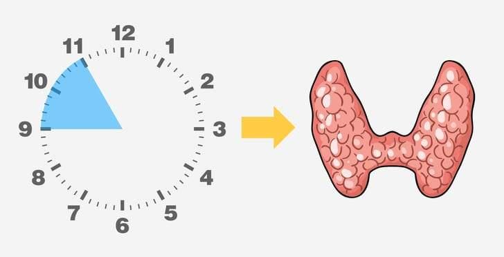 الاستيقاظ ليلًا.. كل ساعة الأرق دليل على مشكلة صحية