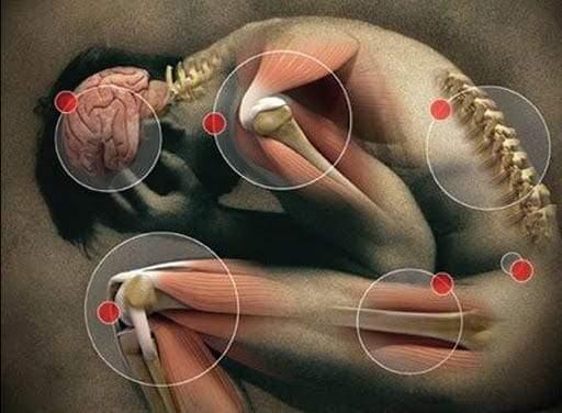 كيف نقيس الألم